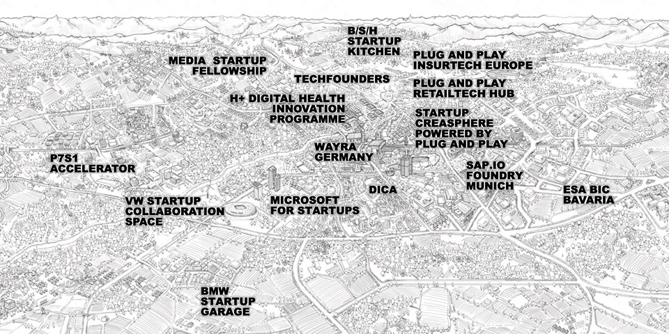 MUST-Corporate-Startup-Programs-in-Munich